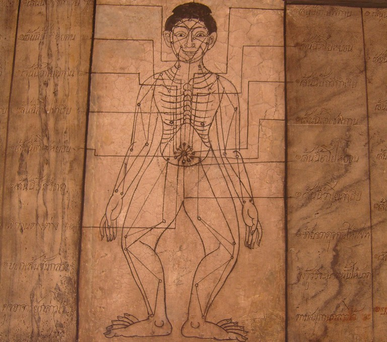 Tablet depicting the nerve meridians in the human body.
